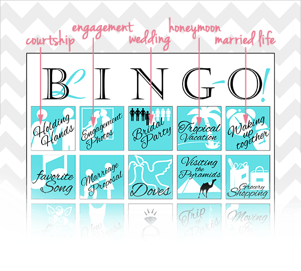 Bingo card showing different wedding related themes in each column