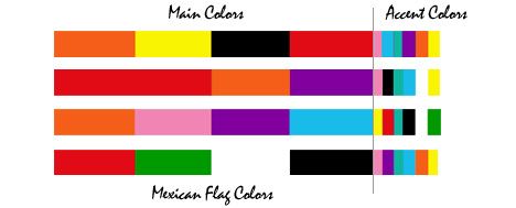 Color scheme for a Mexican Fiesta themed party