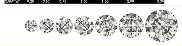 Diamonds ranging from .5 carat to 5 carats
